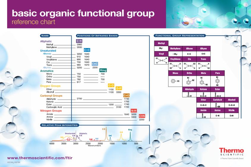organicgroupabs